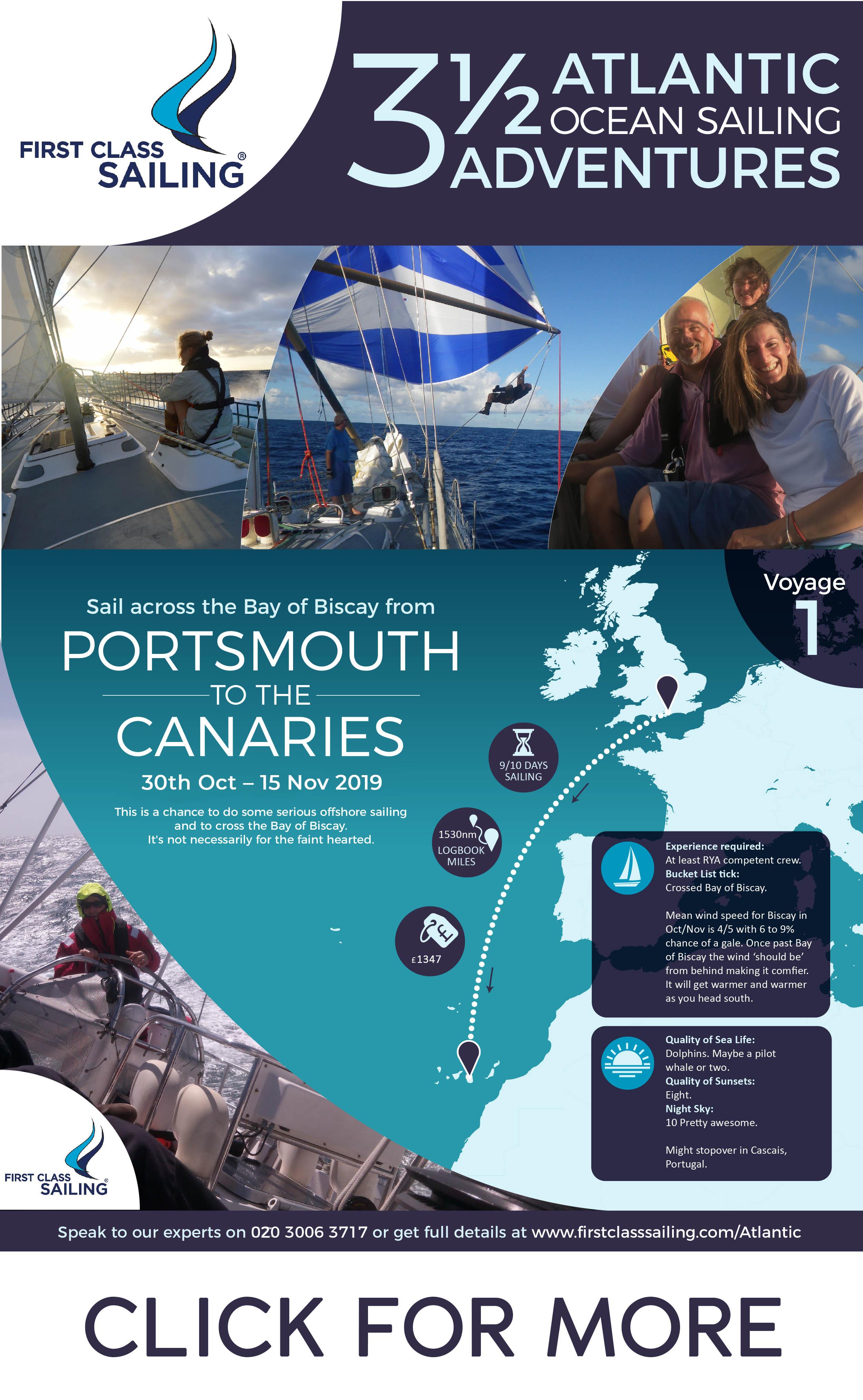 Ocean Challenge Atlantic Voyages Sailing Infographic