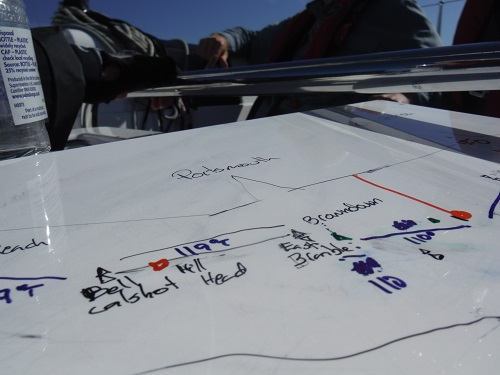 Pilotage plan
